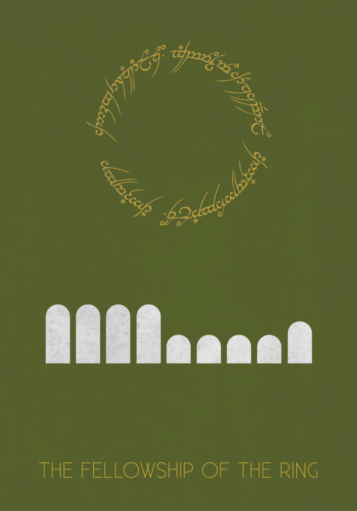 Plakat - Lord of the Rings - The Fellowship of the Ring
